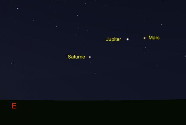 Les planètes visibles à l'œil nu le matin du 18 mai 1642