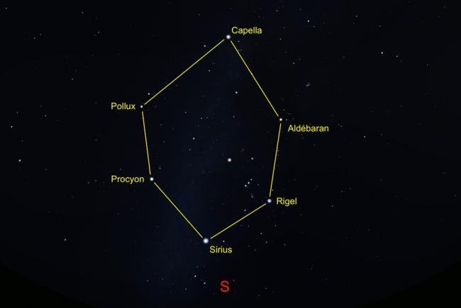 Les étoiles de l'Hexagone d'hiver