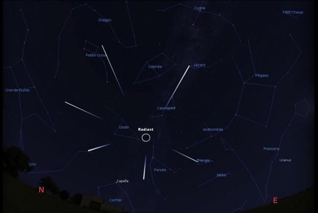 The point of origin of the Perseids around midnight.