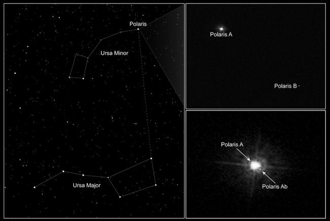 The Alpha Ursa Minoris system seen by the Hubble Space Telescope