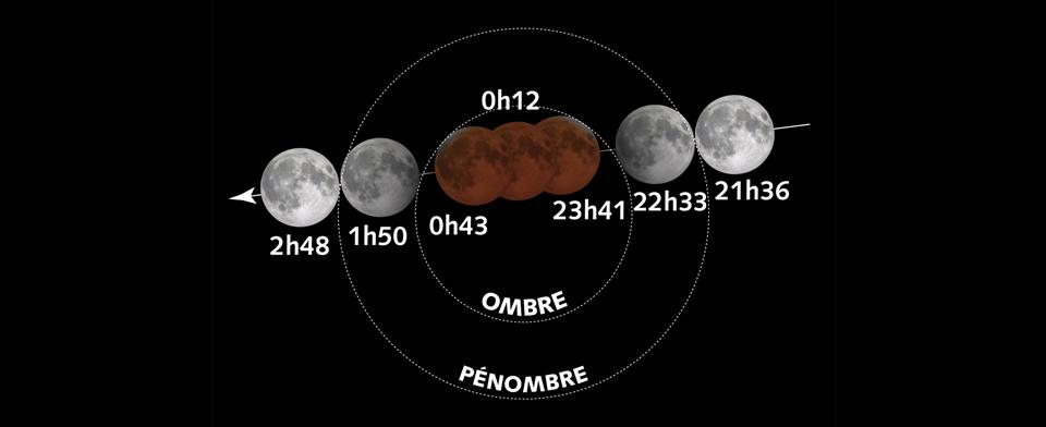 Éclipse de super Lune - caroussel