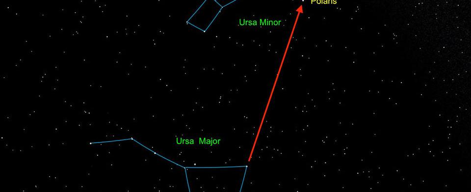 Locating Polaris from the Big Dipper