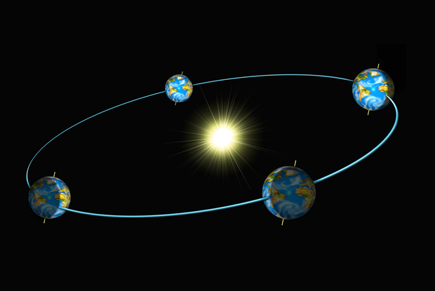 Equinoxes And Solstices Space For Life