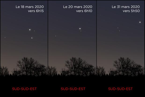 Mars, Jupiter et Saturne du 20 au 31 mars 2020 (base)