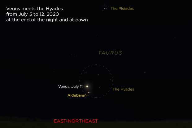 Venus in the Hyades, near Aldebaran, July 11, 2020