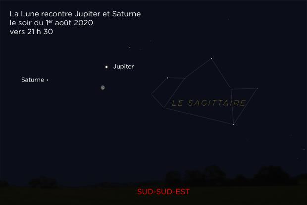La Lune rencontre Jupiter et Saturne le soir du 1er août 2020
