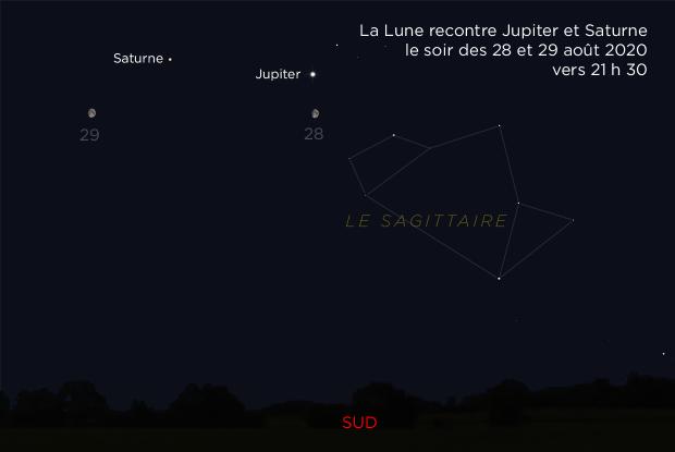La Lune près de Jupiter et Saturne les 28 et 29 août 2020