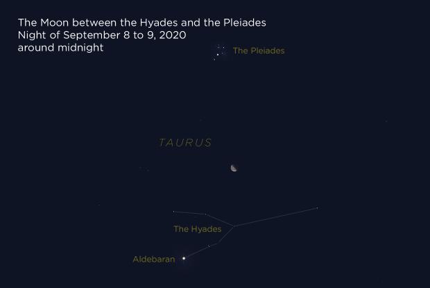 20200908-09 Moon Pleiades Hyades