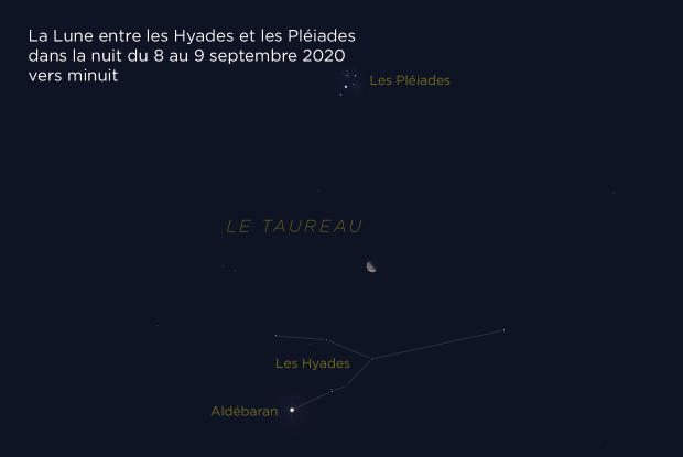 20200908-09 Lune Pléiades Hyades