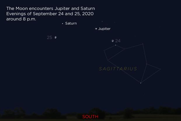 20200924-25 Moon Jupiter Saturn