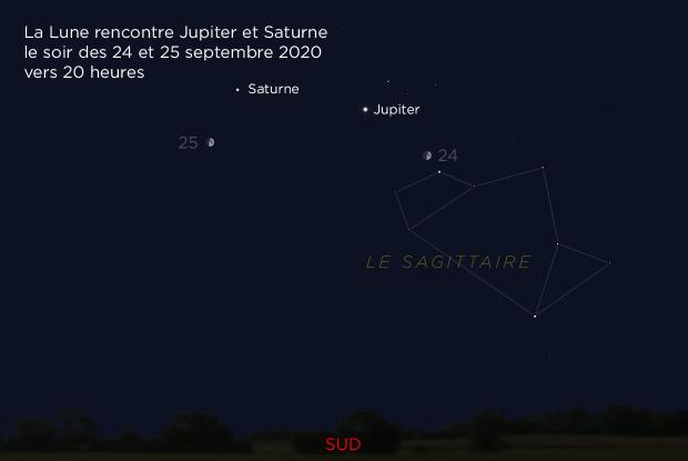 20200924-25 Lune Jupiter Saturne