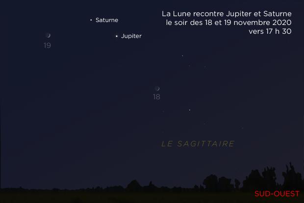 20201118-19 Lune Jupiter Saturne