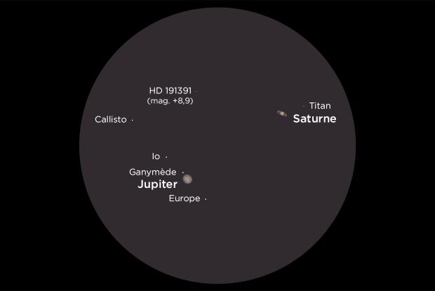 20201221 Conjonction Jupiter-Saturne telescope