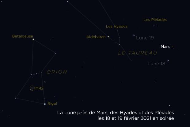 20210218-19 Lune Mars Taureau Orion