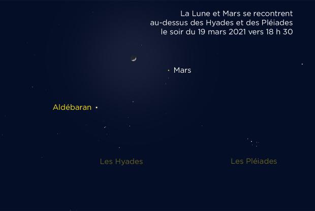 20210319 Lune Mars Hyades Pléiades