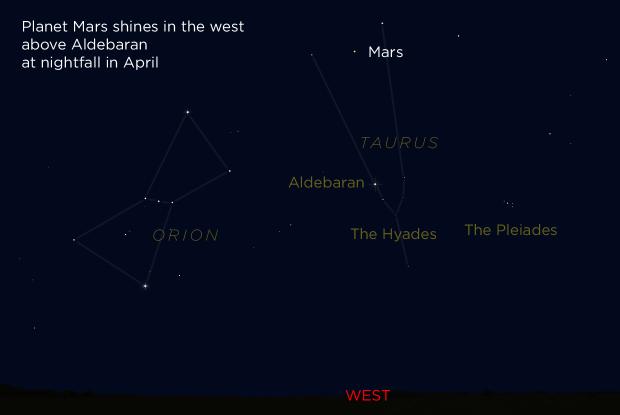 202104 Orion Taurus Mars