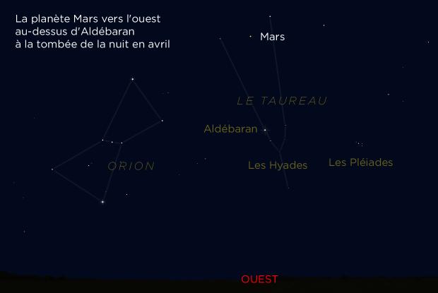 202104 Orion Taureau Mars