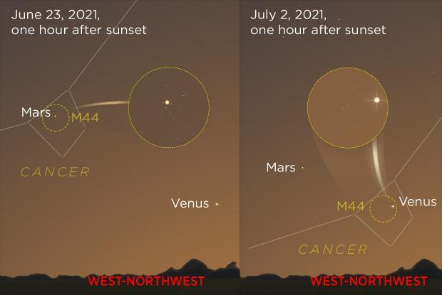 20210623-0702 Mars and Venus meet M44