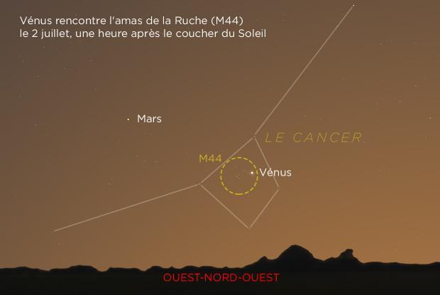 20210702 Vénus-Mars-M44 FR