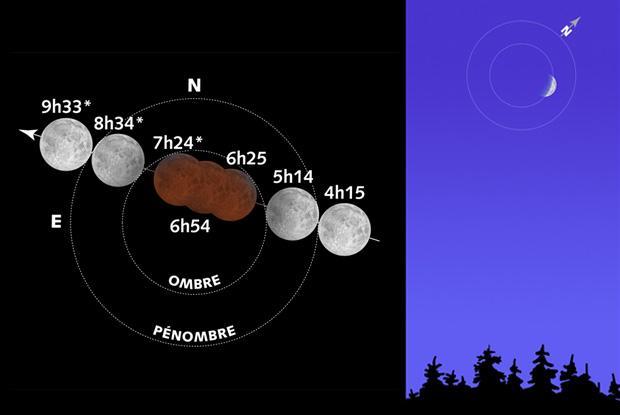 Éclipse lunaire - 2014-10-08
