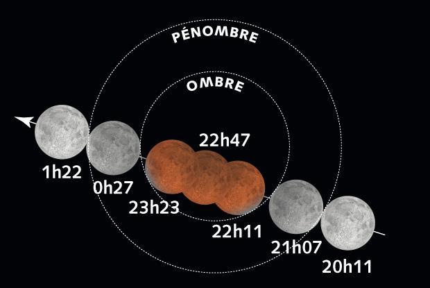 Éclipse totale de la Lune du 27-28 septembre 2015
