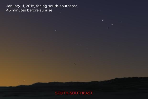 Jupiter, Mars, the Moon, Mercury, and Saturn 20180111