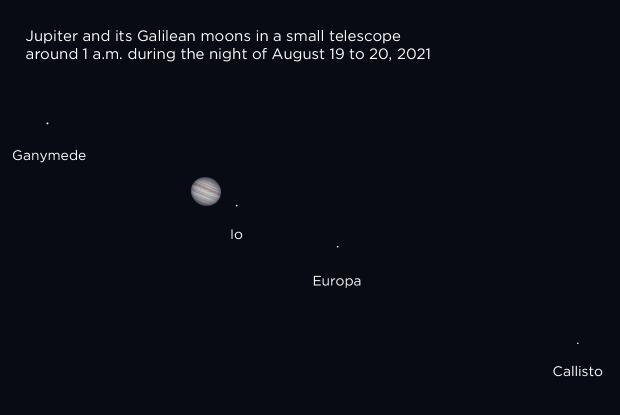 Jupiter opposition 20210820_0100 AN