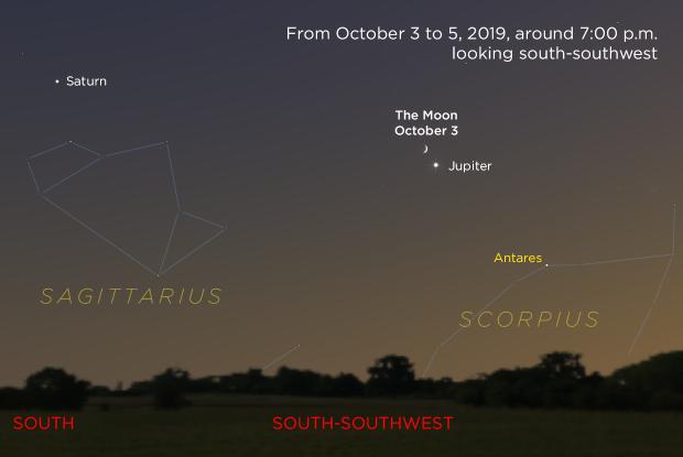The Moon, Jupiter and Saturn 20191003