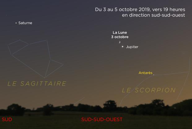La Lune, Jupiter et Saturne 20191003