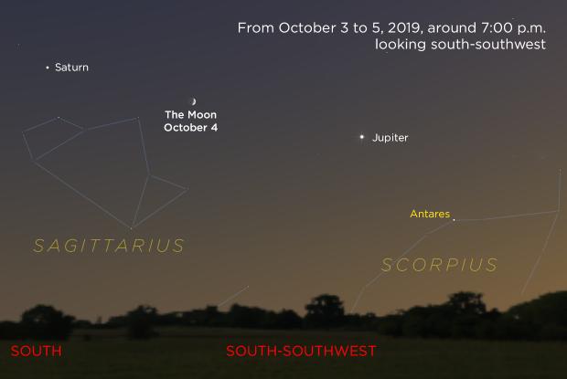The Moon, Jupiter and Saturn 20191004