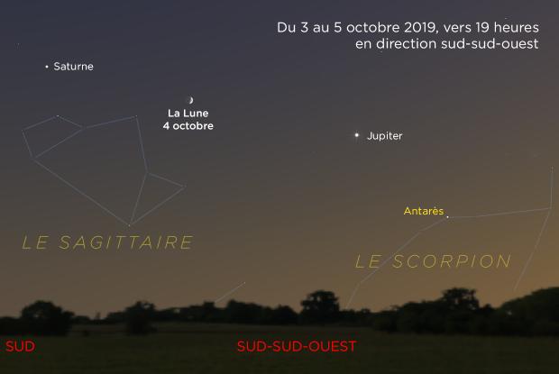 La Lune, Jupiter et Saturne 20191004