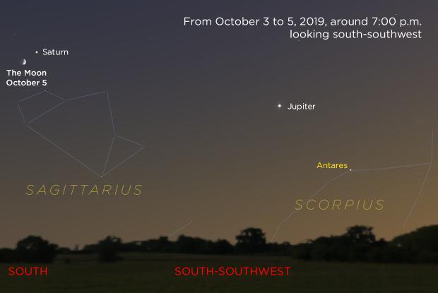 The Moon, Jupiter and Saturn 20191005