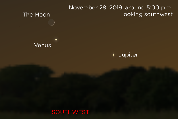 The Moon, Jupiter and Saturn 20191128 (annotated)