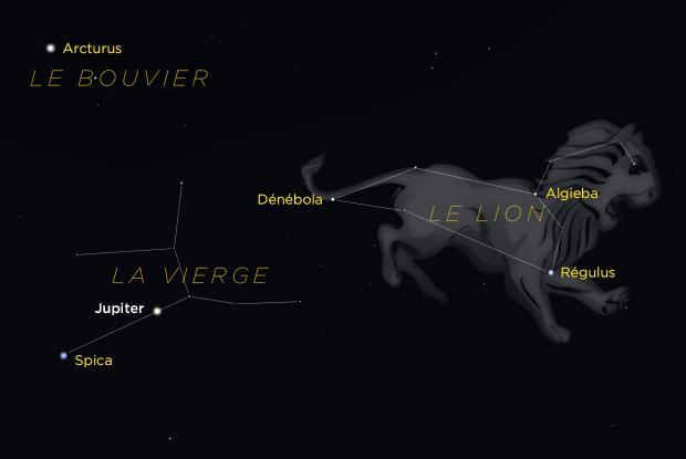 Lion-Vierge-Jupiter_mai-2017 (dessin)