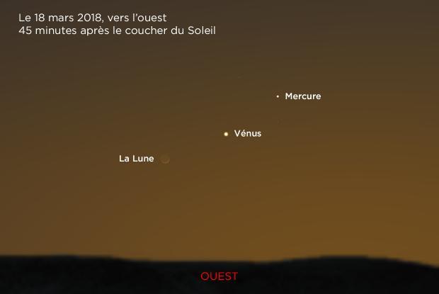 Lune, Vénus et Mercure 20180318 (annoté)