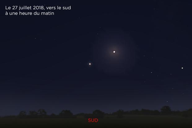 Mars et Lune 20180727