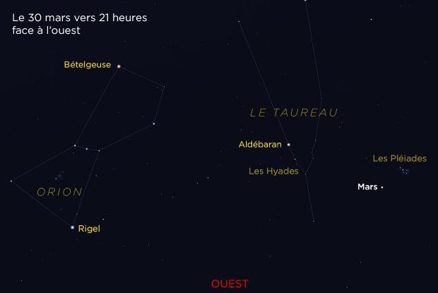 Mars Pléiades et Hyades 20190330 (annoté)