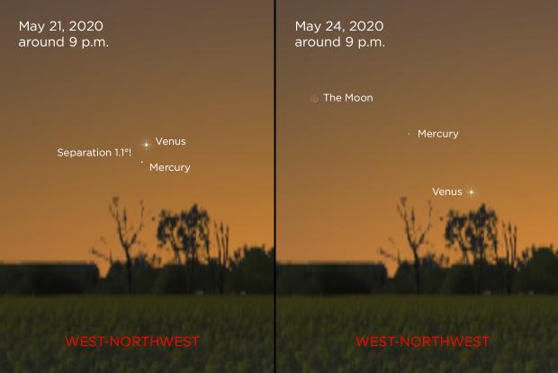 Mercury-Venus conjunction, May 21-24, 2020