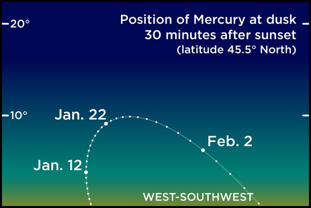 202101 Mercury evening sky