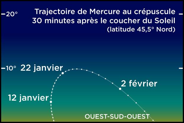 202101 Mercure soir