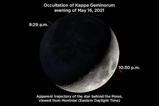 20210516 Occultation Kappa Gem EN