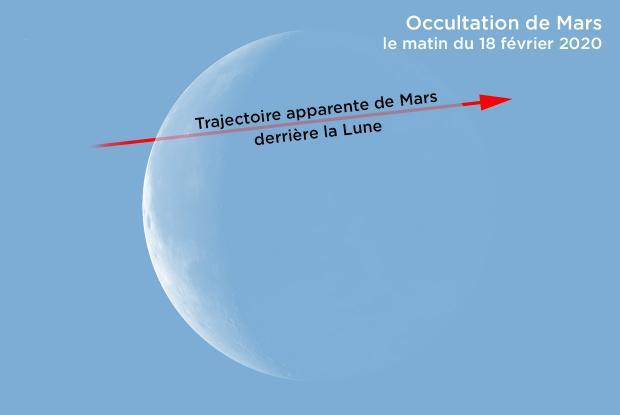 Occultation de Mars du 18 février 2020 vue de Montréal