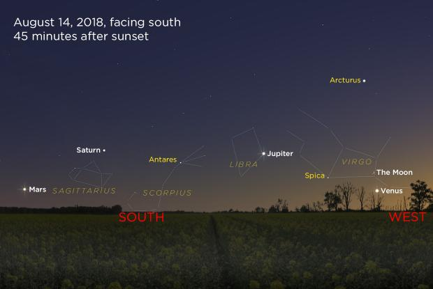 Planetary panorama 20180814 (annotated)