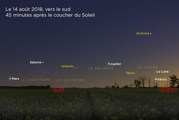 Panorama planétaire 20180814 (annoté)