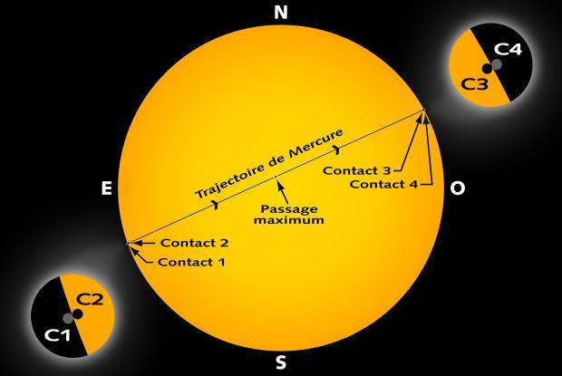 Passage de Mercure devant le Soleil 20191111