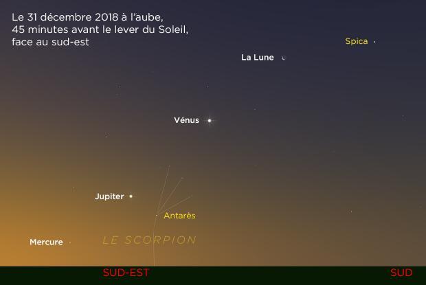 Panorama planétaire 20181231 (annoté)