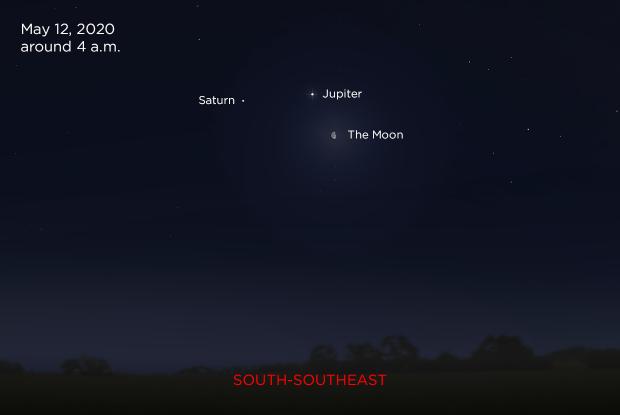 Saturn, Jupiter and the Moon, May 12, 2020