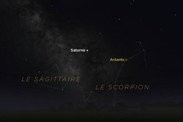 Saturne dans la Voie lactée 2017 (annoté)