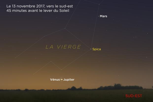 Vénus et Jupiter 20171113 (annoté)