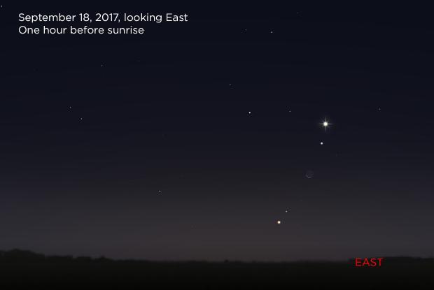 Venus, Moon, Mars, and Mercury 20170918